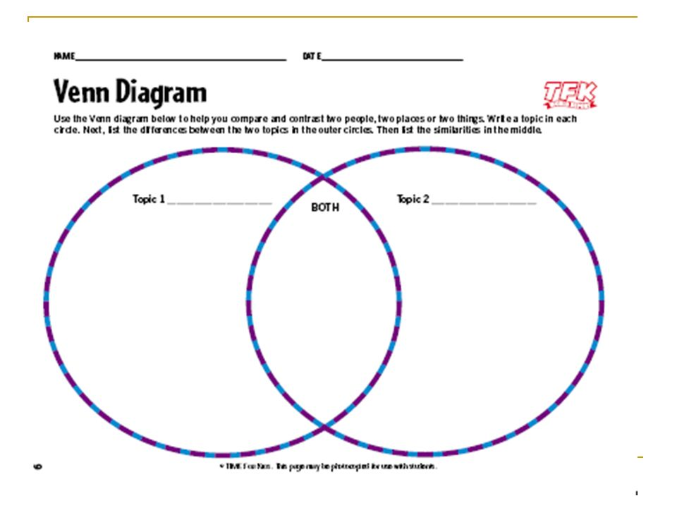 Venn Diagram Comparing Energy Diy Enthusiasts Wiring Diagrams