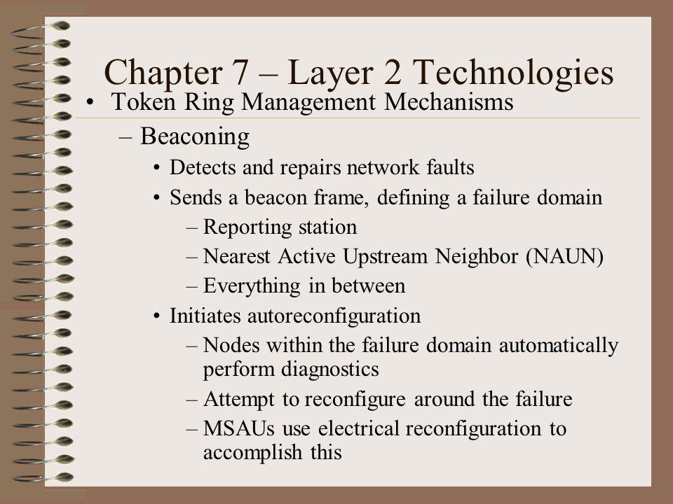 Chapter 7 – Layer 2 Technologies Token Ring FDDI Ethernet