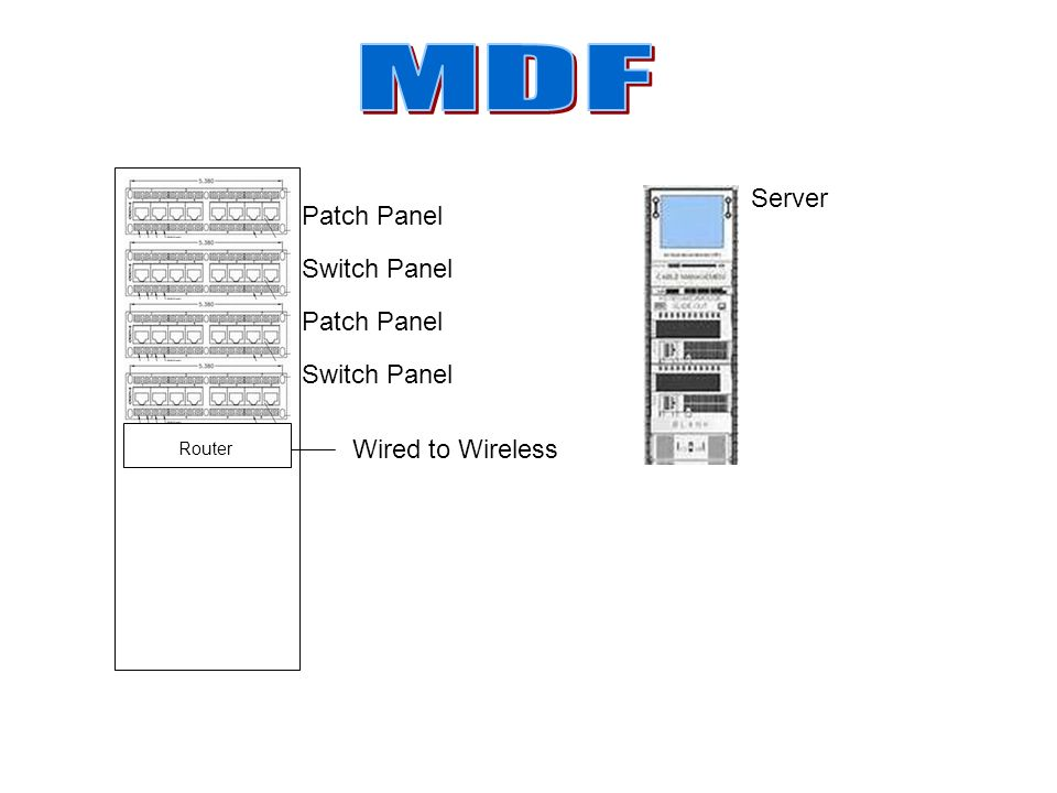 LAN WAN MDF IDF Networked Clients Main Distribution Frame ... Mdf Idf Wiring Diagram on