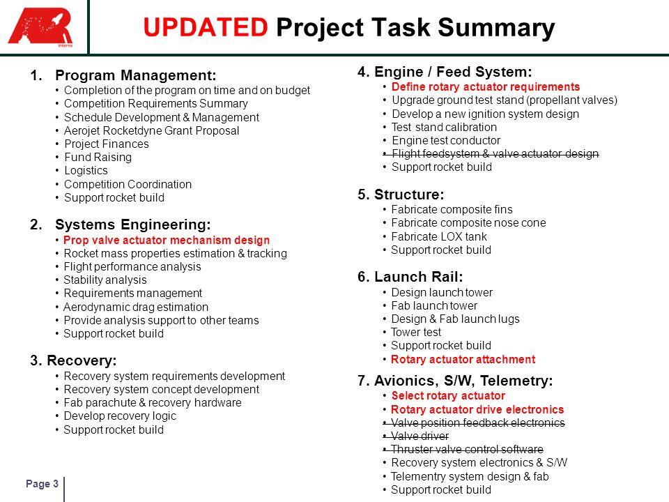Page 1 TESLA Rocket Project 11/4/15  Page 2 1)Schedule 2