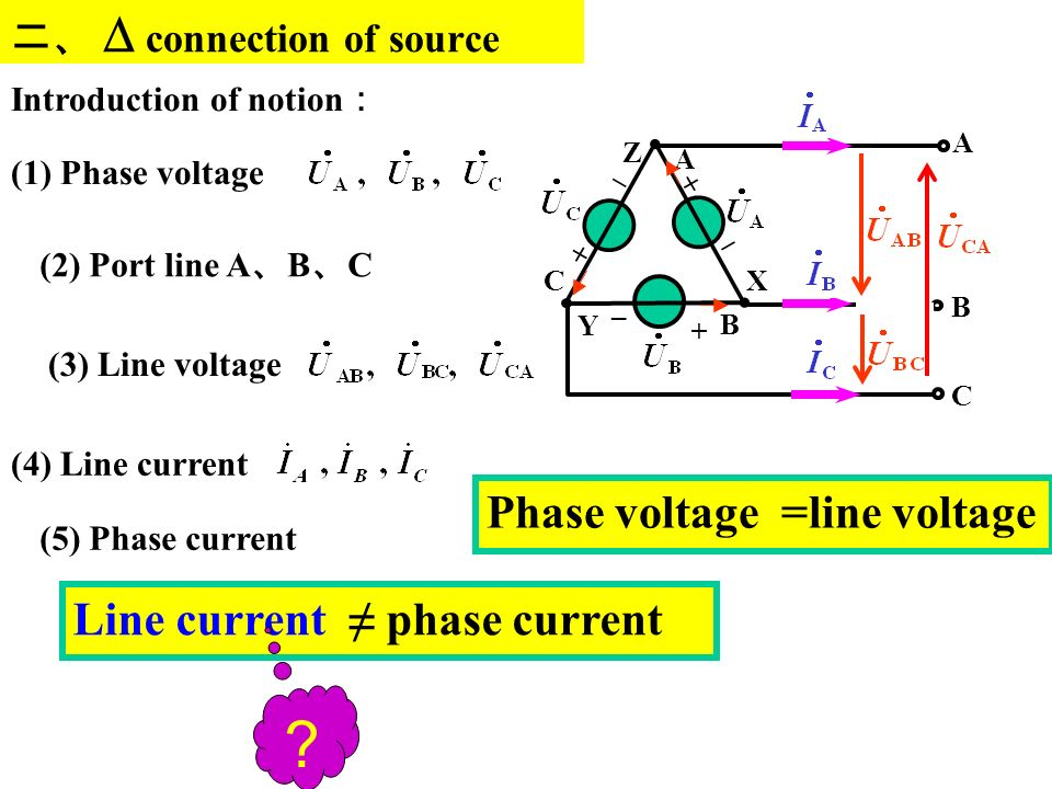 11 1 basic concepts : 3-phase source 11 2 key point and