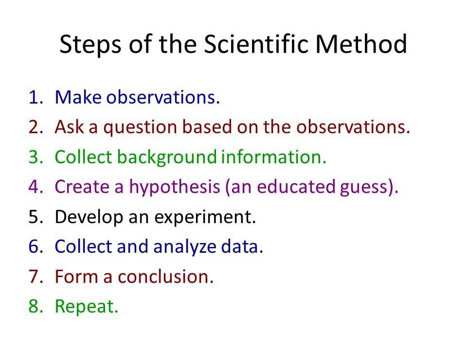 Steps of the Scientific Method 1.Make observations.