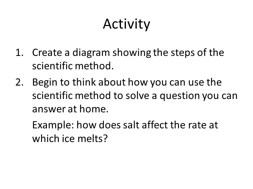 Activity 1.Create a diagram showing the steps of the scientific method.