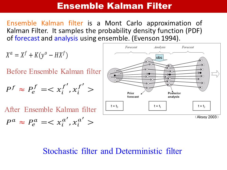 A Random Subgrouping Scheme for Ensemble Kalman Filters Yun Liu Dept
