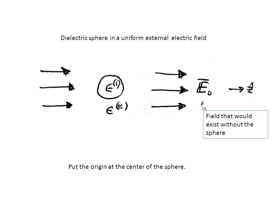 Dielectric sphere in a uniform external electric field Put the origin at the center of the sphere.
