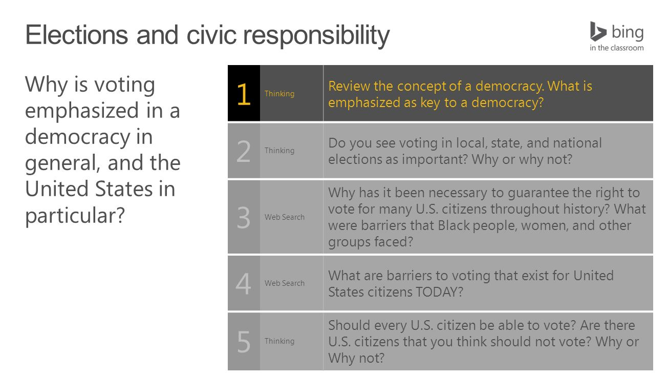 why is civic responsibility important