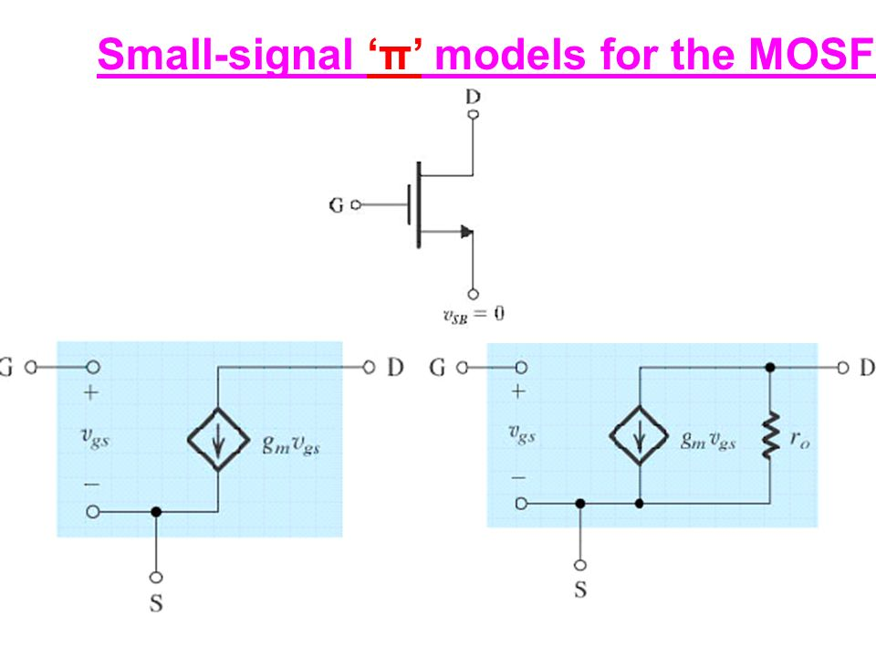 1 Small Signal Model MOS Field-Effect Transistors (MOSFETs) - ppt