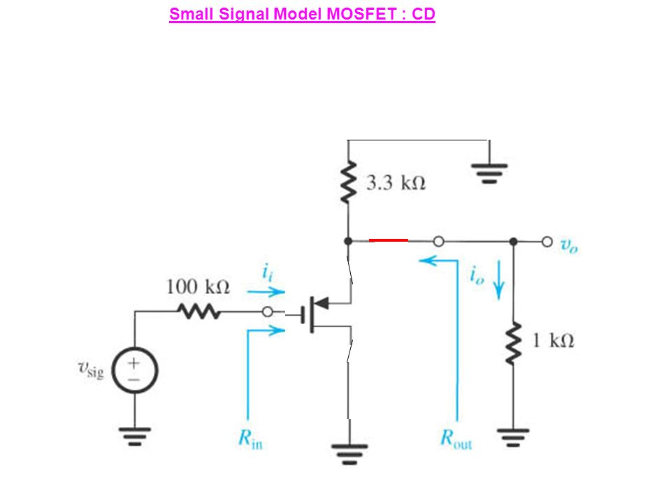 1 Small Signal Model MOS Field-Effect Transistors (MOSFETs