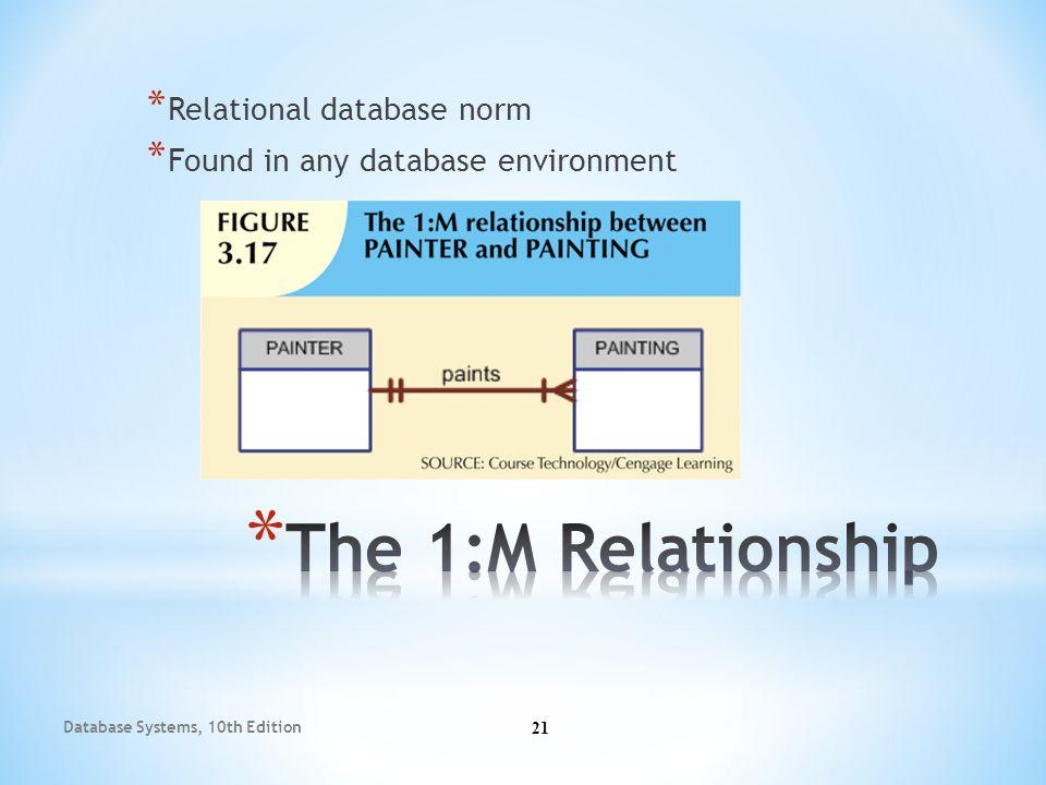 chapter 3 the relational database model database systems 10th rh slideplayer com