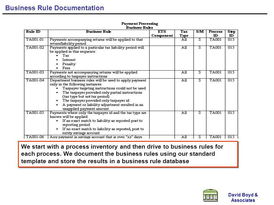 David Boyd Associates Tax Agency Analysis And Design Services - Business rules document template
