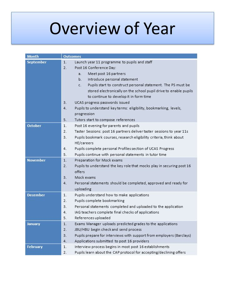 YEAR 11 Information, Advice and Guidance (IAG) NAME: FORM:______ ...