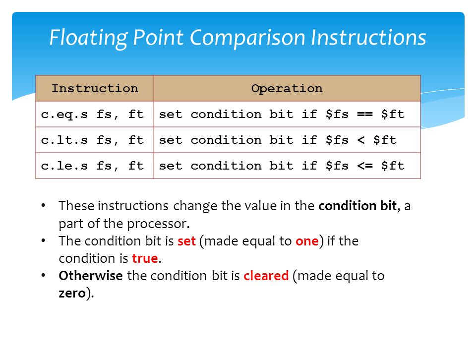 Assembly language training: part 9 (4 of 6) floating point.