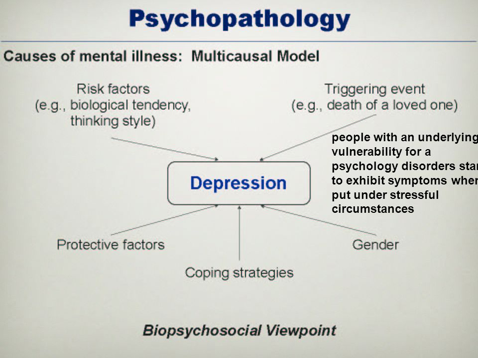 Psychopathology Aka Abnormal Psychology Yeah But Who Gets To