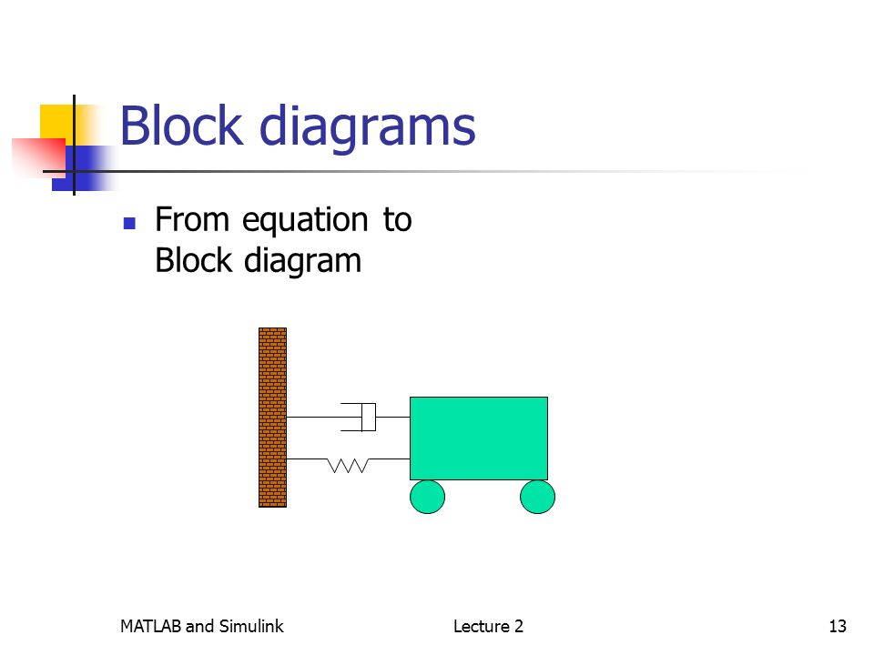 13 matlab and simulinklecture 213 block diagrams from equation to block  diagram