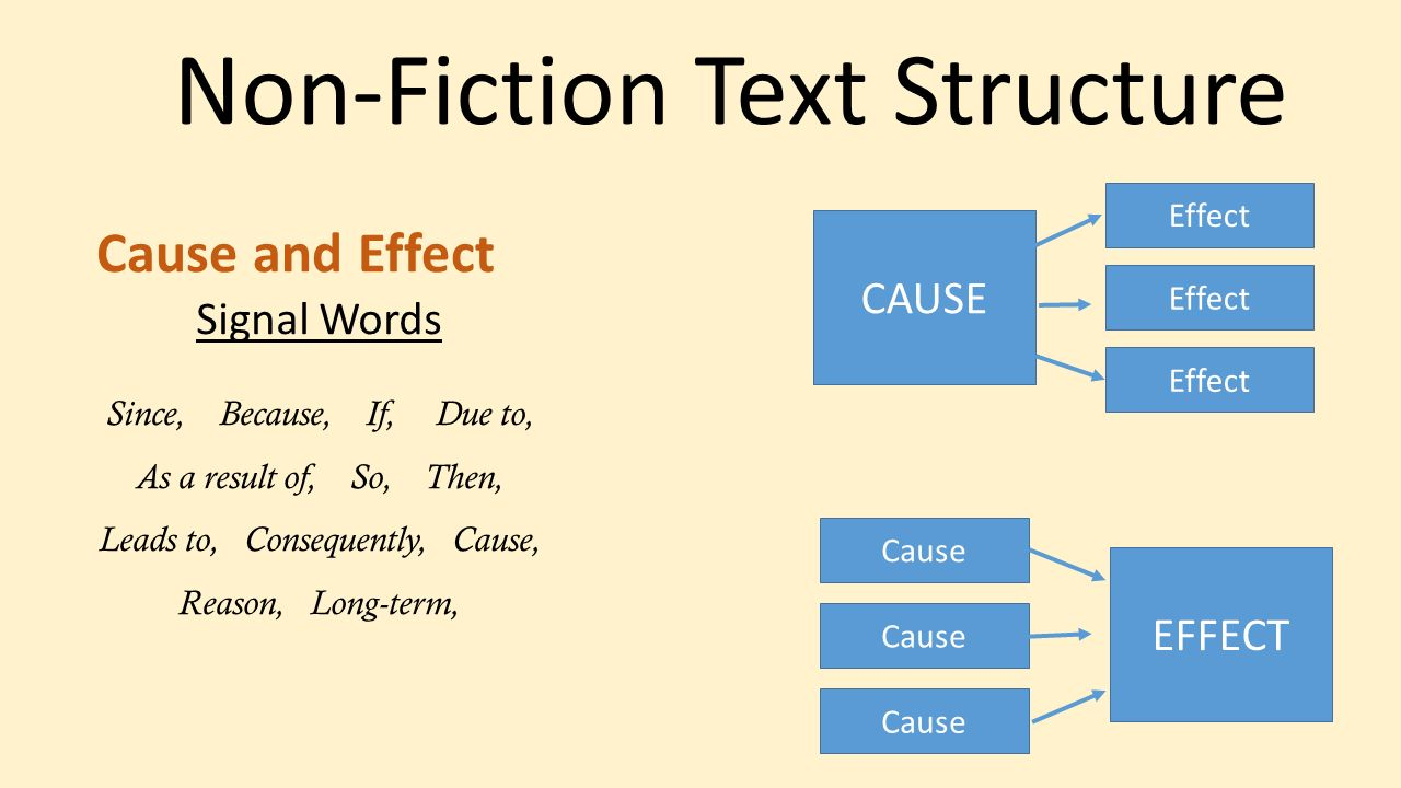 cause and effect signal words