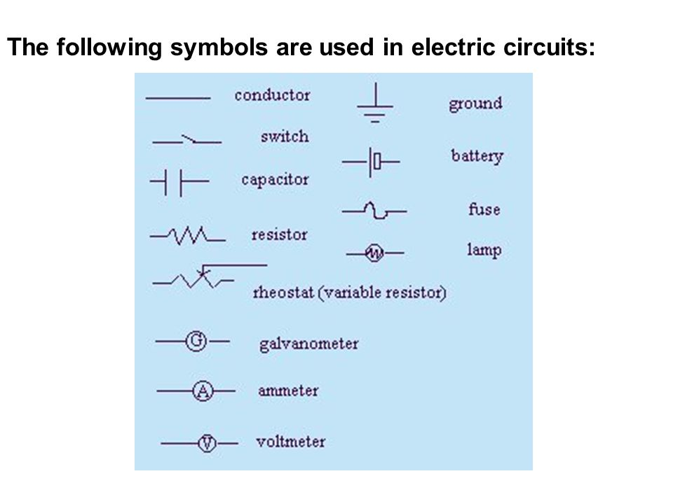 Circuit Electricity The Following Symbols Are Used In Electric