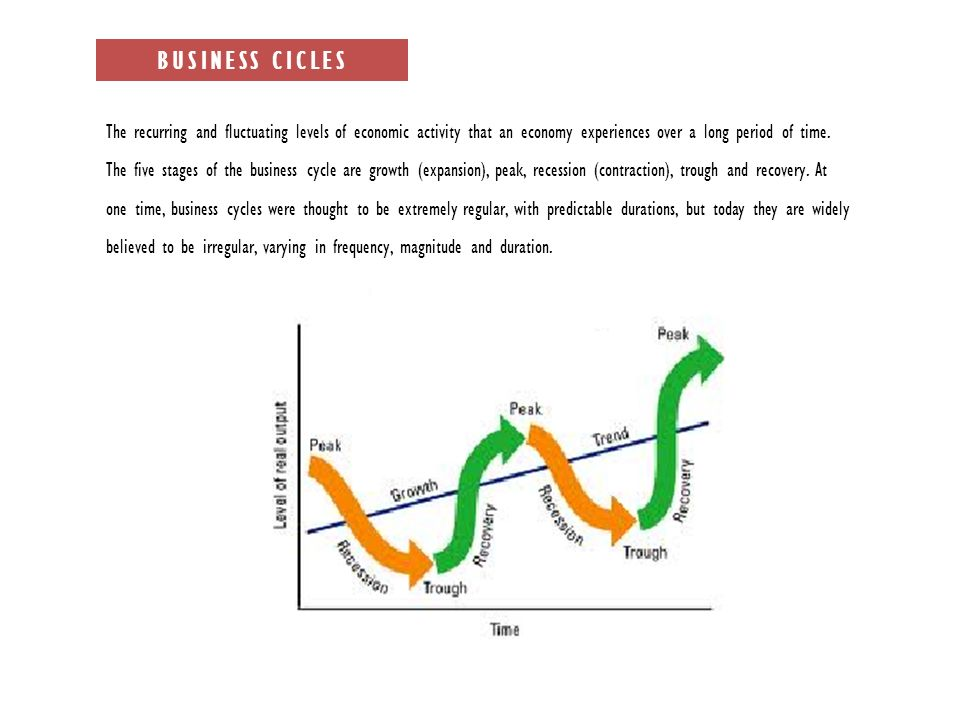 5 stages of business cycle