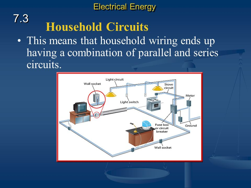 Good Day! 3/11/2016 Starter: What is electricity all about? How do ...