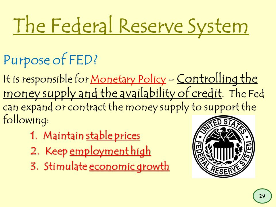 Money, Banking, and the Federal Reserve Bank (Monetary