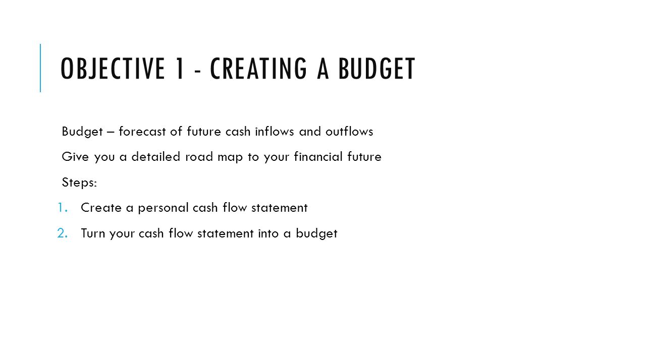budgets and balance sheets chapter 4 objectives explain the steps
