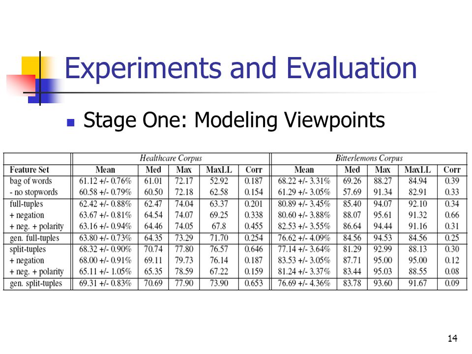 14 Experiments And Evaluation Stage One Modeling Viewpoints