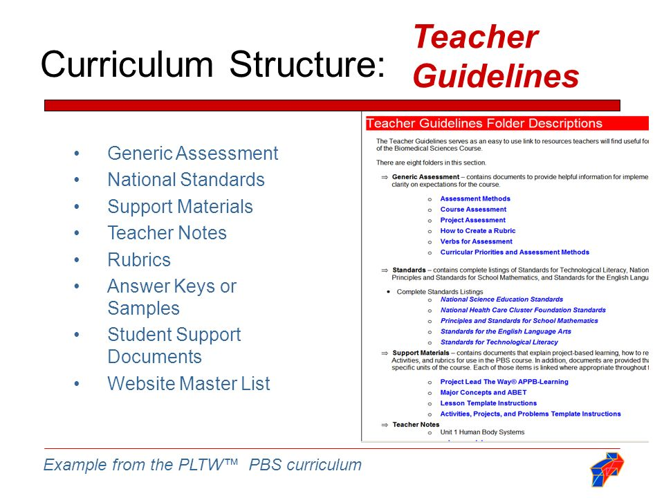 How To Use The PLTW Curricula Presented By Sam Cox April