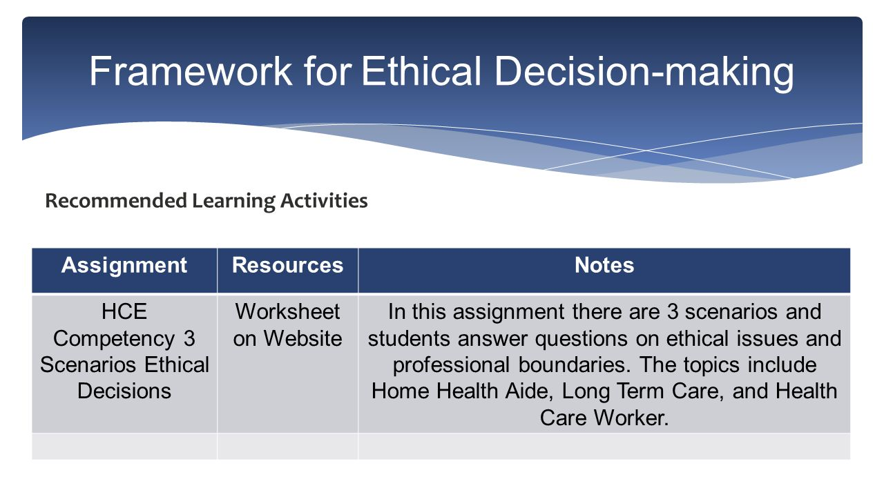 research papers on ethical issues in hr Human resources professionals are given a great  and personnel issues,  due to the fact that a poor ethical decision made by an hr person can affect an entire.