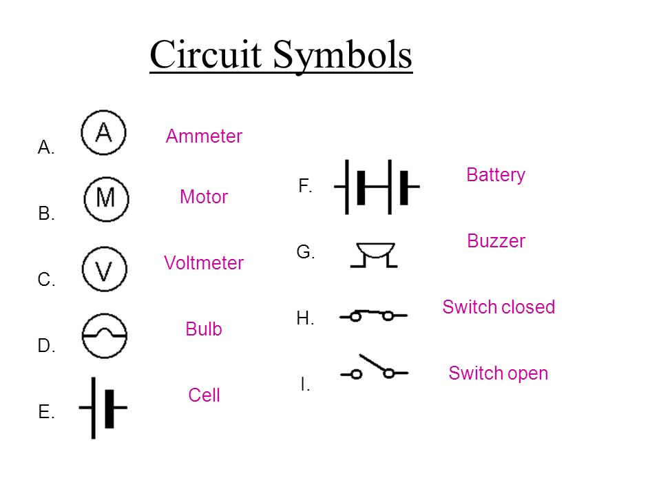 measuring voltage and current aims know the units of voltage and