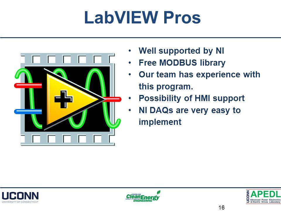 Labview Modbus