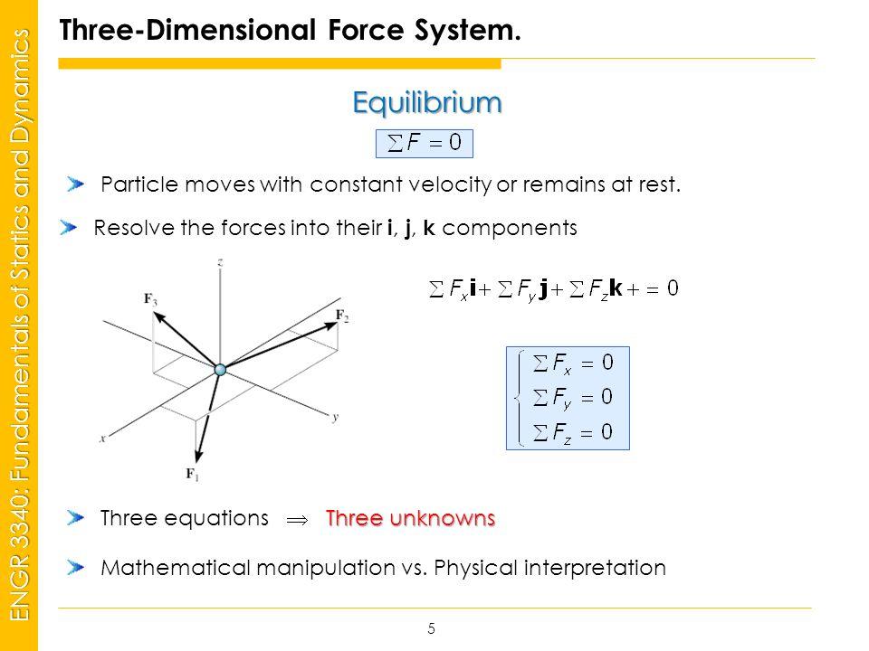3d vector components