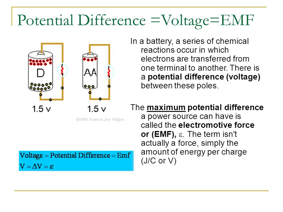 Potential Difference Voltage Emf In A Battery Series Of Chemical Reactions Occur