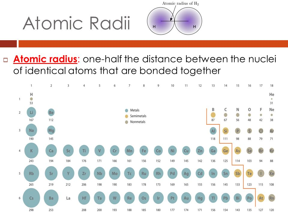 Periodic trends periodic law when elements are arranged in order of 4 atomic radius one half the distance between the nuclei of identical atoms that are bonded together atomic radii urtaz Choice Image