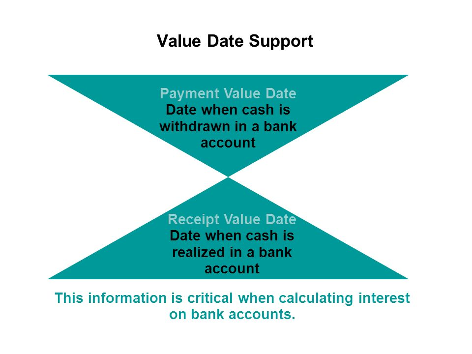 Value dating payments