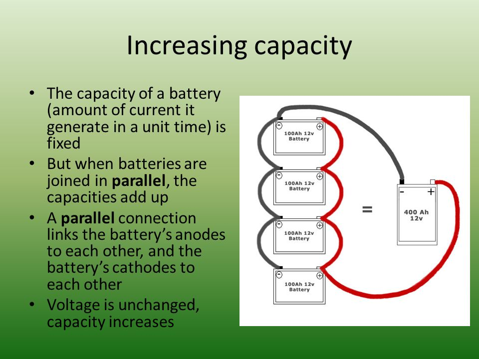 Increasing capacity The capacity of a battery (amount of current it generate in a unit time) is fixed But when batteries are joined in parallel, the capacities add up A parallel connection links the battery's anodes to each other, and the battery's cathodes to each other Voltage is unchanged, capacity increases