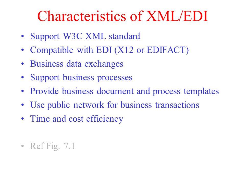 IEEM 5352 E-Enterprise Integration Introduction of XML/EDI  - ppt