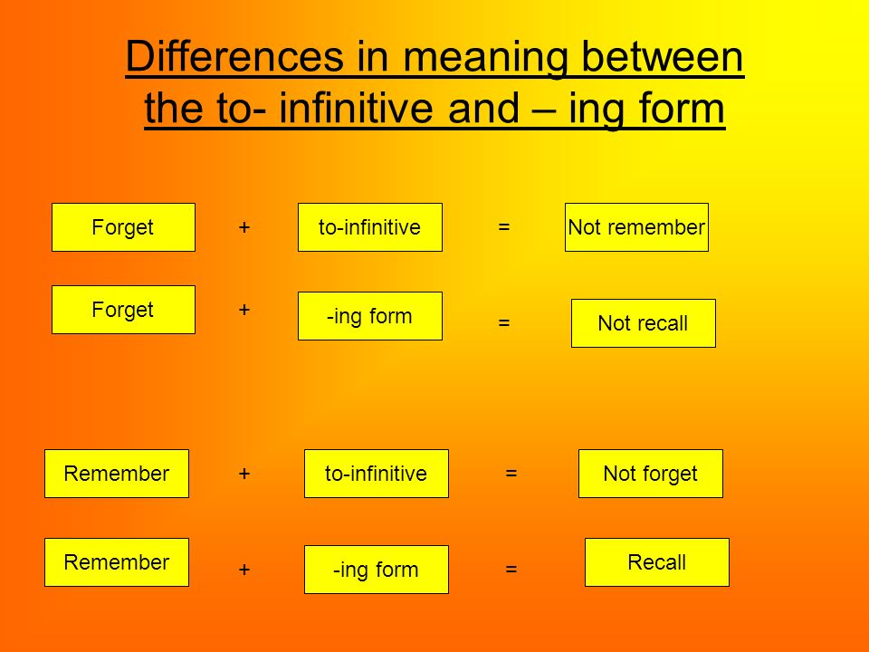 ING FORM OR INFINITIVE PDF