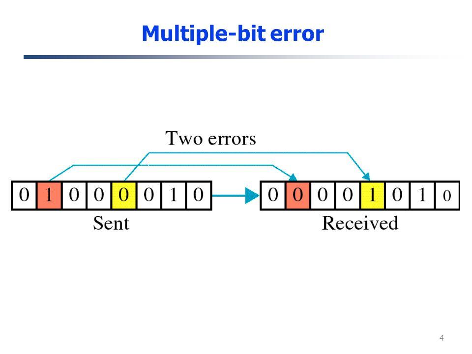 correcting codes