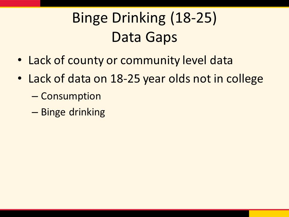Binge Drinking (18-25) Data Gaps Lack of county or community level data Lack of data on year olds not in college – Consumption – Binge drinking