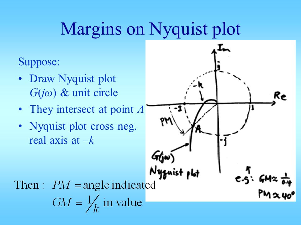 Margins on bode plot margins on nyquist plot suppose draw nyquist margins on nyquist plot suppose draw nyquist plot gj unit circle ccuart Images