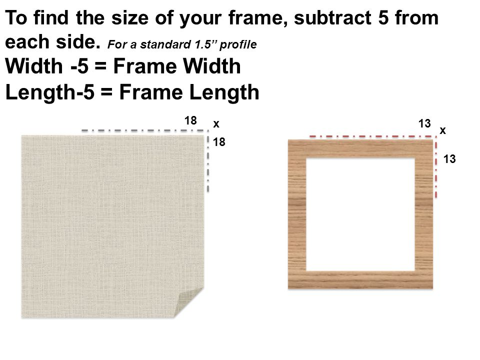 Canvas Stretcher Frame How to measure your canvas and place a custom ...