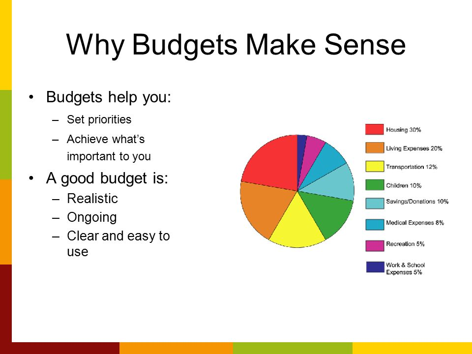 unit 6 3 part 1 budgeting purpose learn how to manage money by