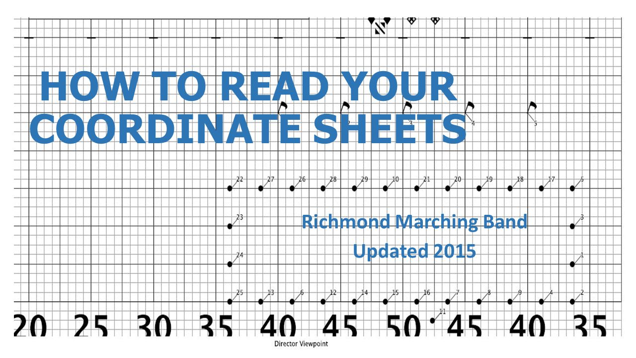 HOW TO READ YOUR COORDINATE SHEETS Richmond Marching Band