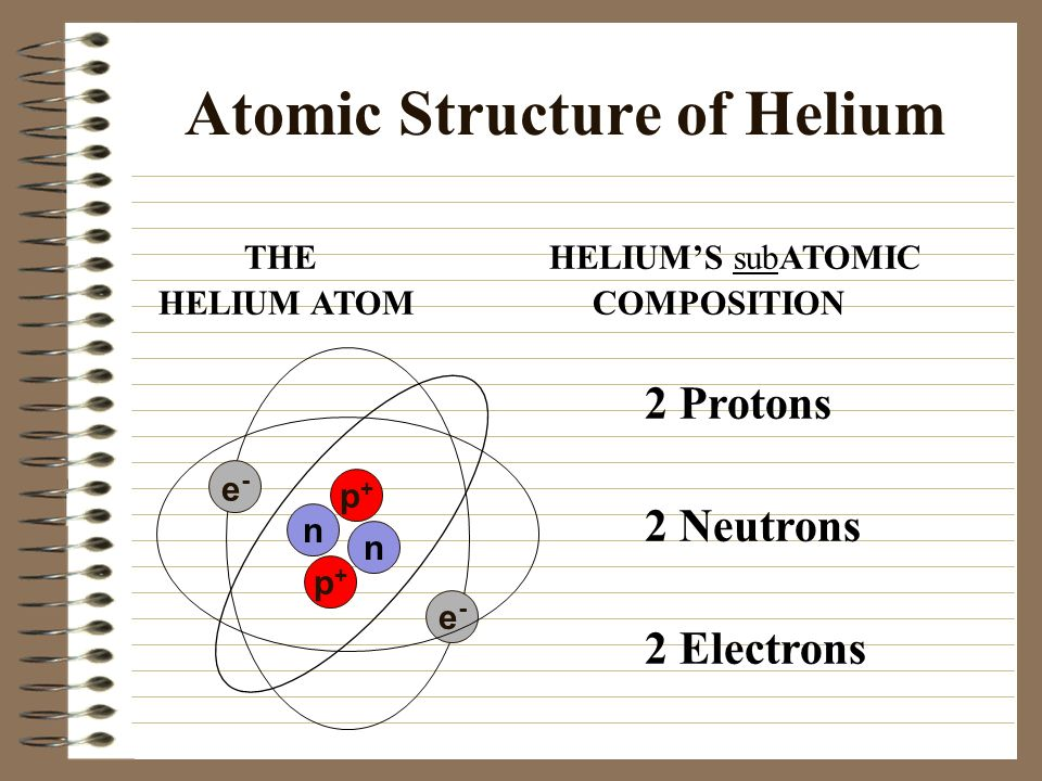What we'll cover... Atomic Basics What is Radiation.