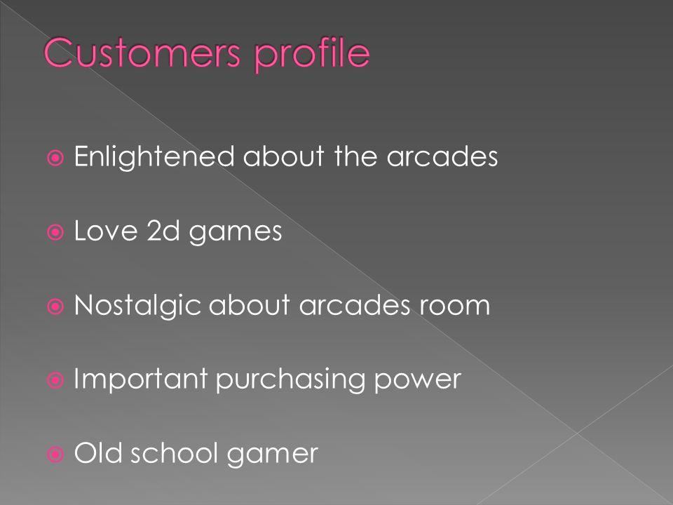 Company profile  Product description  Customers profile