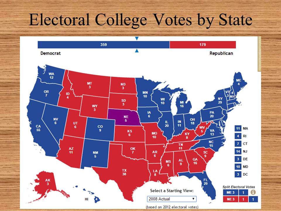 ELECTORAL COLLEGE Electing the President of the United ...