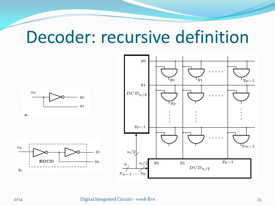 Decoder: recursive definition 2014Digital Integrated Circuits - week five23