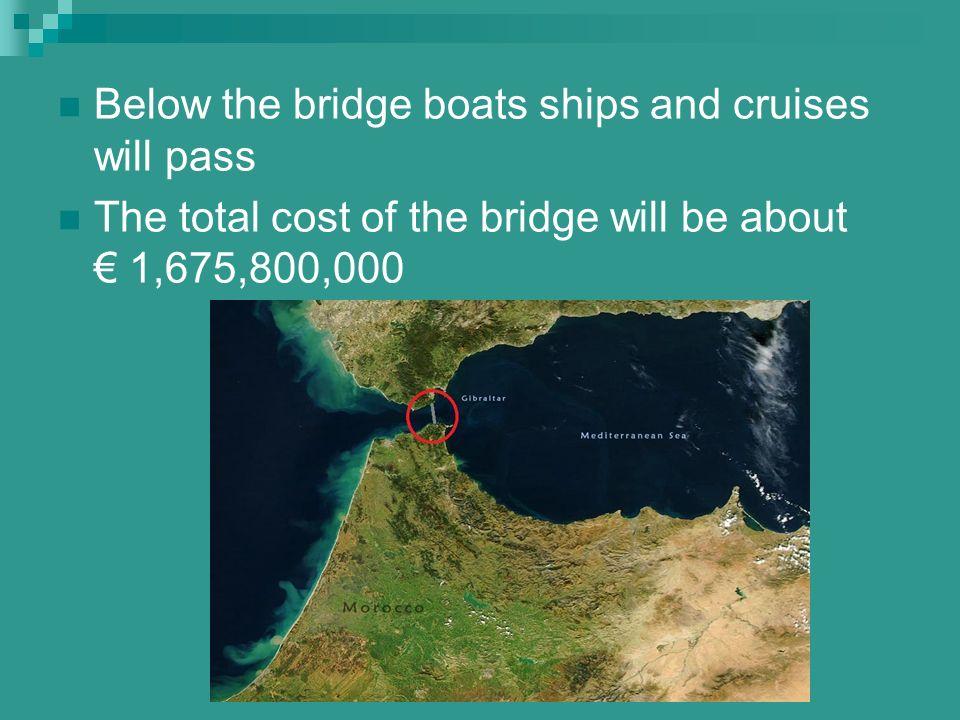 Bridges Between Morocco Spain S C Company Stela Nicola