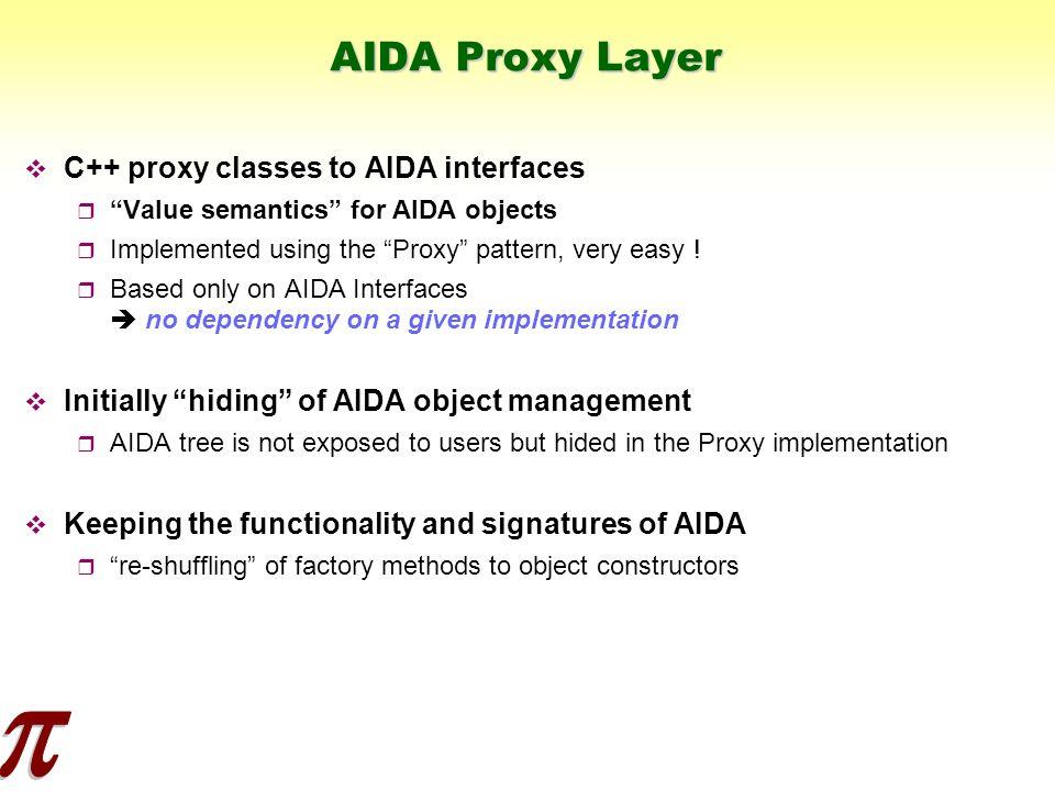 AIDA Proxy Unit Tests Hurng-Chun Lee Academia Sinica Computing