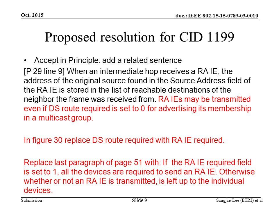 Doc : IEEE Submission Oct Slide 1 Sangjae Lee (ETRI) et al Project