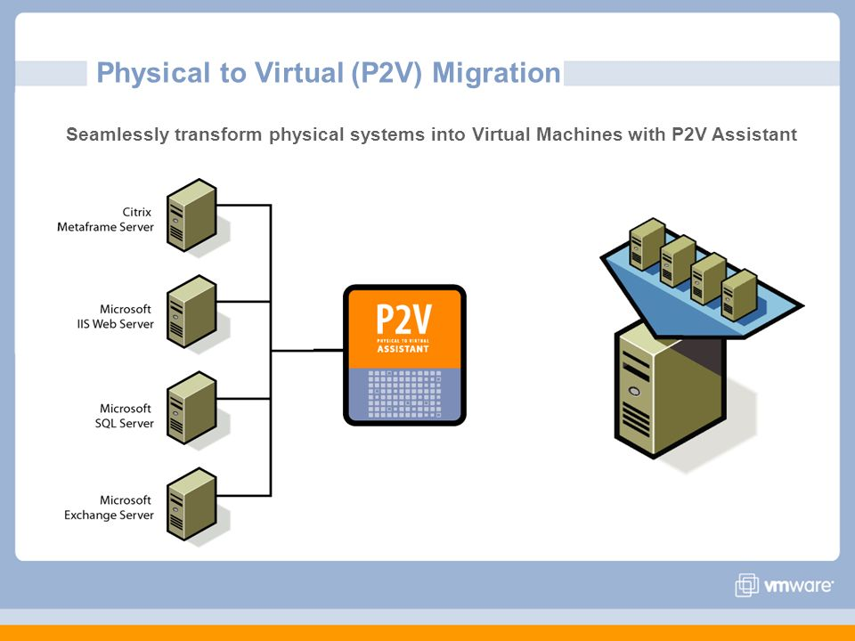 The Next Generation of Infrastructure VIRTUALIZATION Fredy